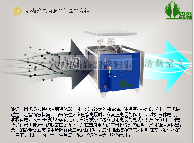 静电油烟净化器原理