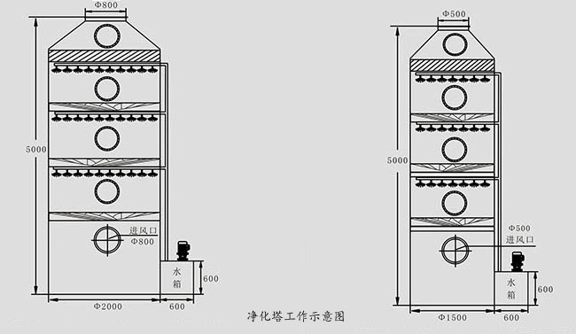 喷淋塔结构图.jpg